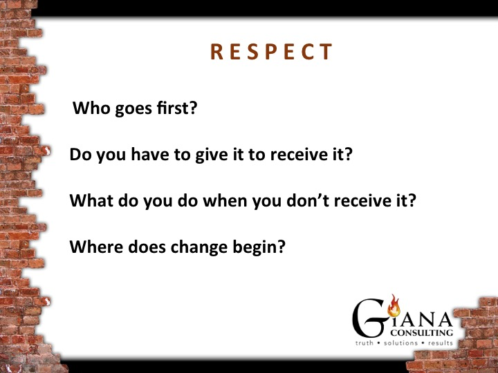 RESPECT - Who Goes First?