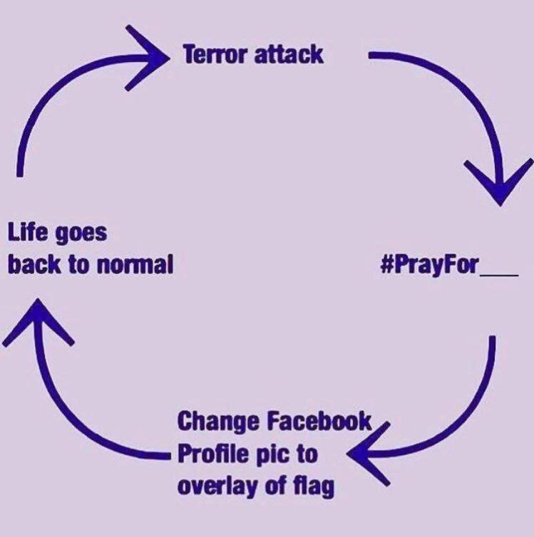 Attack and grief cycle from Mark Feldman